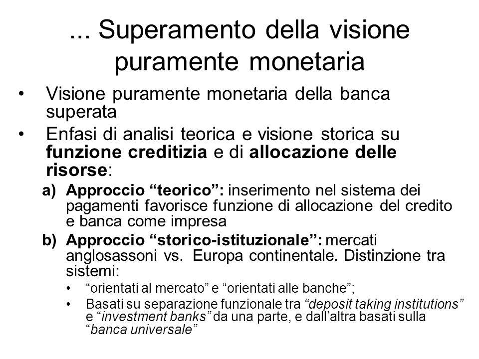 ... Superamento della visione puramente monetaria Visione puramente monetaria della banca superata Enfasi di analisi teorica e visione storica su funz