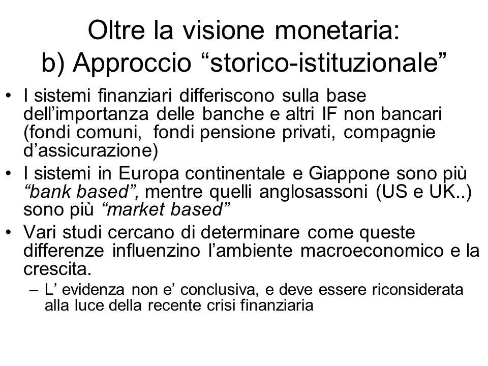 Oltre la visione monetaria: b) Approccio storico-istituzionale I sistemi finanziari differiscono sulla base dellimportanza delle banche e altri IF non