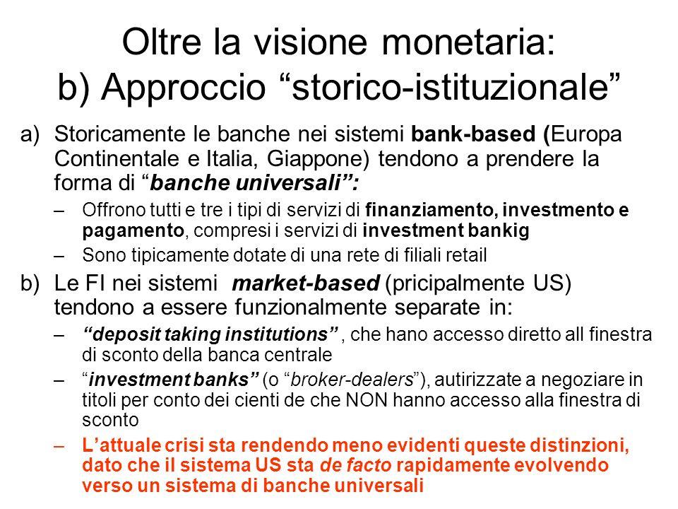Oltre la visione monetaria: b) Approccio storico-istituzionale a)Storicamente le banche nei sistemi bank-based (Europa Continentale e Italia, Giappone