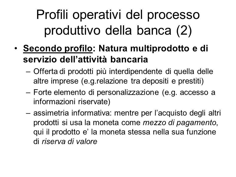 Profili operativi del processo produttivo della banca (2) Secondo profilo: Natura multiprodotto e di servizio dellattività bancaria –Offerta di prodot