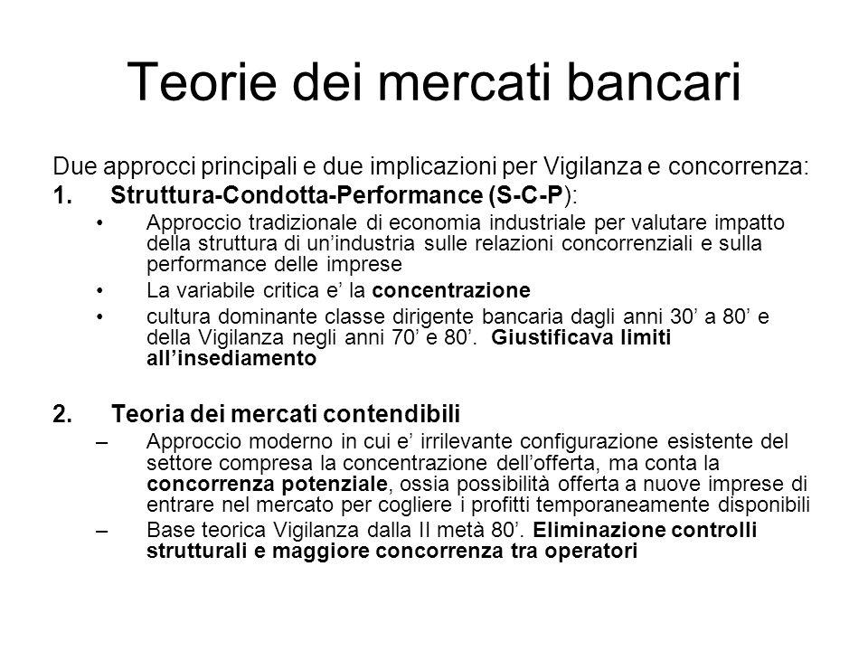 Teorie dei mercati bancari Due approcci principali e due implicazioni per Vigilanza e concorrenza: 1.Struttura-Condotta-Performance (S-C-P): Approccio