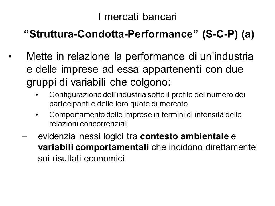 I mercati bancari Struttura-Condotta-Performance (S-C-P) (a) Mette in relazione la performance di unindustria e delle imprese ad essa appartenenti con
