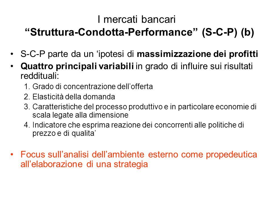 I mercati bancari Struttura-Condotta-Performance (S-C-P) (b) S-C-P parte da un ipotesi di massimizzazione dei profitti Quattro principali variabili in