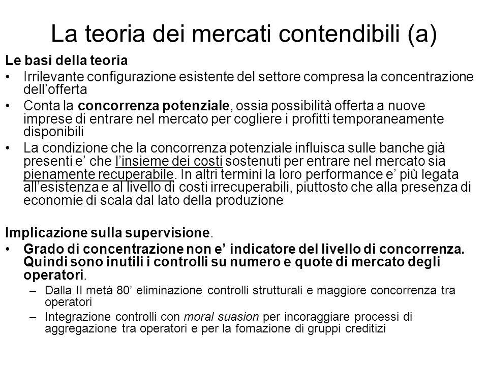 La teoria dei mercati contendibili (a) Le basi della teoria Irrilevante configurazione esistente del settore compresa la concentrazione dellofferta Co