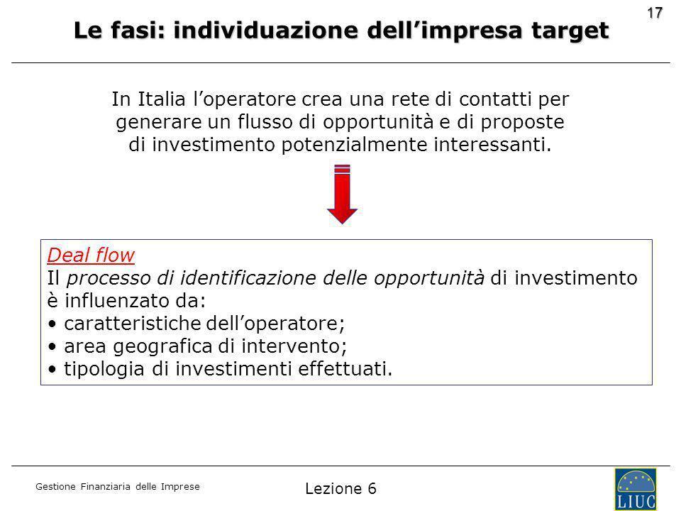 Gestione Finanziaria delle Imprese 17 Le fasi: individuazione dellimpresa target In Italia loperatore crea una rete di contatti per generare un flusso di opportunità e di proposte di investimento potenzialmente interessanti.