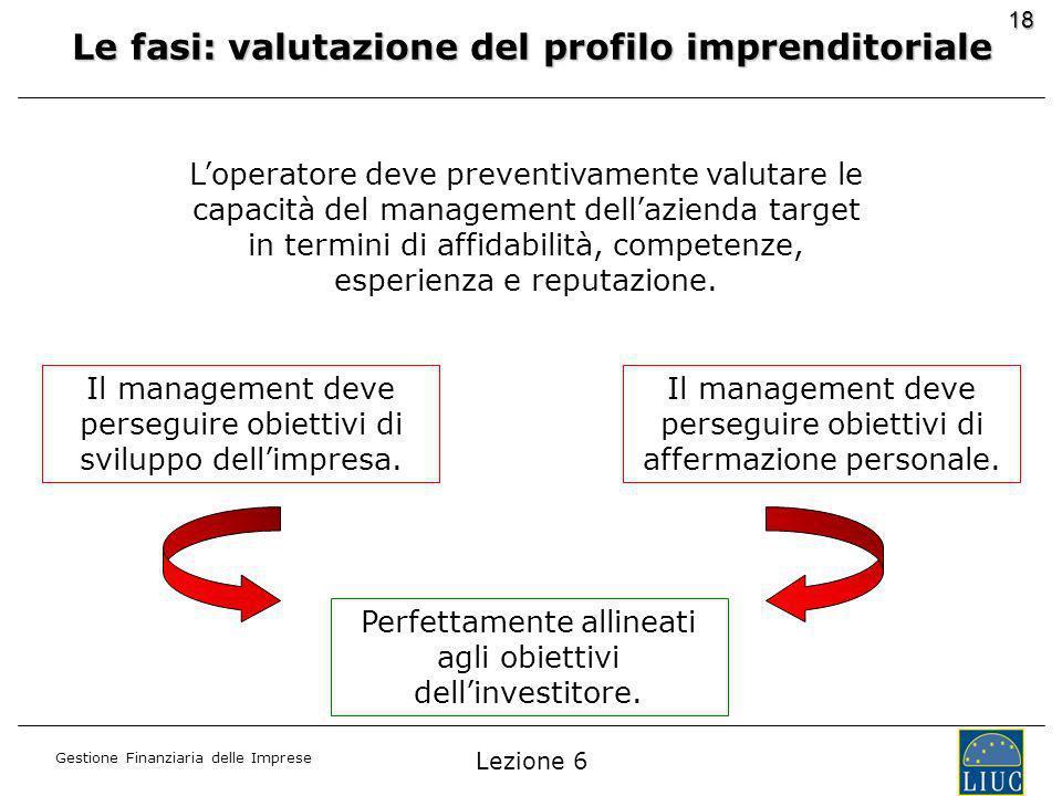 Gestione Finanziaria delle Imprese 18 Le fasi: valutazione del profilo imprenditoriale Loperatore deve preventivamente valutare le capacità del management dellazienda target in termini di affidabilità, competenze, esperienza e reputazione.