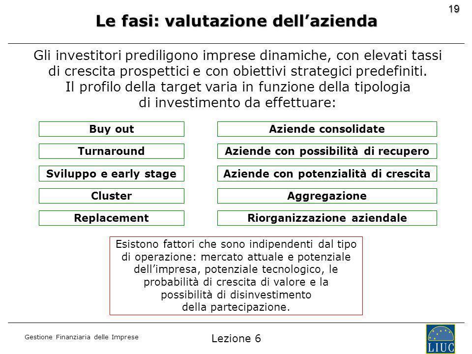 Gestione Finanziaria delle Imprese 19 Le fasi: valutazione dellazienda Gli investitori prediligono imprese dinamiche, con elevati tassi di crescita prospettici e con obiettivi strategici predefiniti.