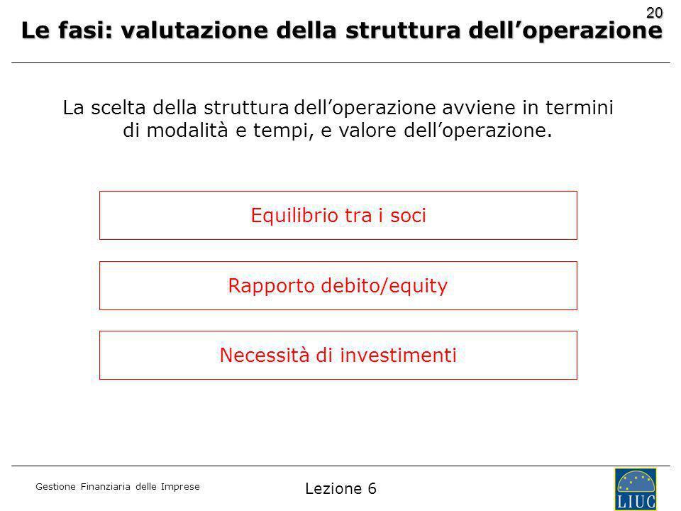 Gestione Finanziaria delle Imprese 20 Le fasi: valutazione della struttura delloperazione La scelta della struttura delloperazione avviene in termini di modalità e tempi, e valore delloperazione.