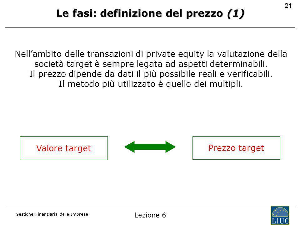 Gestione Finanziaria delle Imprese 21 Le fasi: definizione del prezzo (1) Nellambito delle transazioni di private equity la valutazione della società target è sempre legata ad aspetti determinabili.