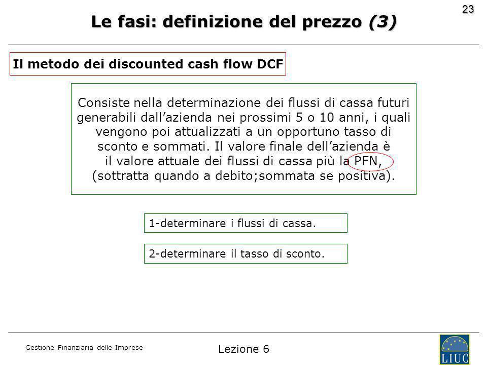Gestione Finanziaria delle Imprese 23 Le fasi: definizione del prezzo (3) Il metodo dei discounted cash flow DCF Consiste nella determinazione dei flussi di cassa futuri generabili dallazienda nei prossimi 5 o 10 anni, i quali vengono poi attualizzati a un opportuno tasso di sconto e sommati.