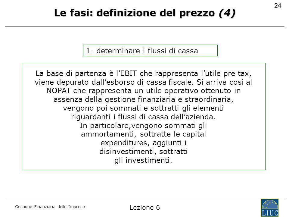 Gestione Finanziaria delle Imprese 24 Le fasi: definizione del prezzo (4) 1- determinare i flussi di cassa La base di partenza è lEBIT che rappresenta lutile pre tax, viene depurato dallesborso di cassa fiscale.