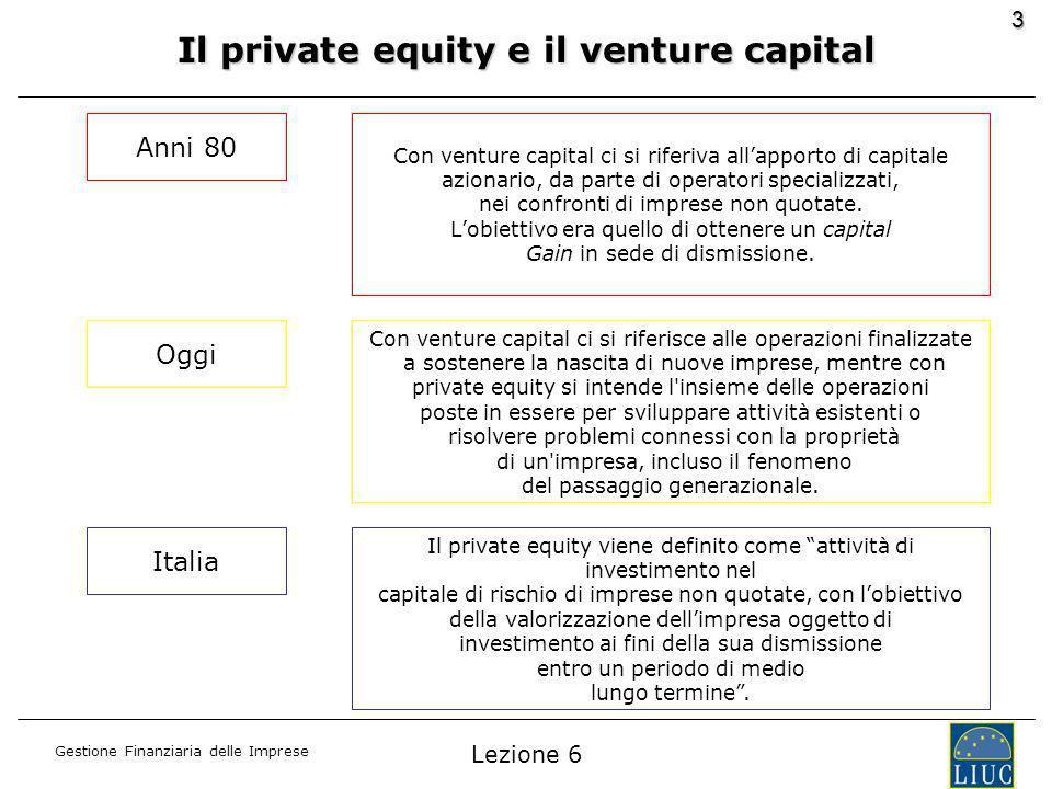 Gestione Finanziaria delle Imprese 3 Il private equity e il venture capital Anni 80 Con venture capital ci si riferiva allapporto di capitale azionario, da parte di operatori specializzati, nei confronti di imprese non quotate.