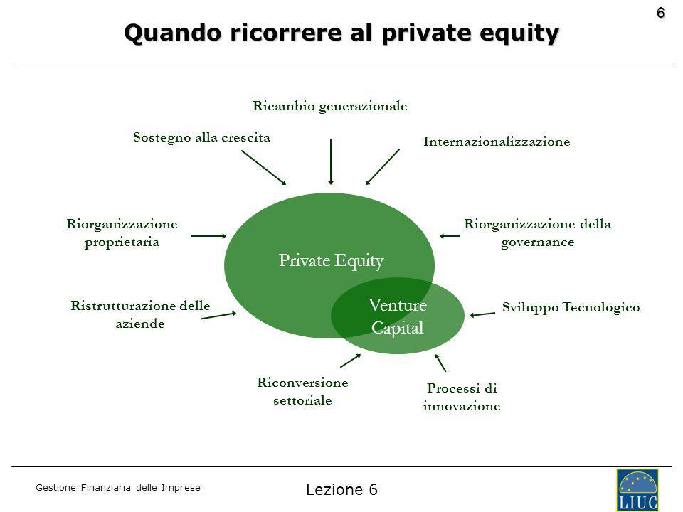 Gestione Finanziaria delle Imprese 6 Quando ricorrere al private equity Ricambio generazionale Riorganizzazione proprietaria Ristrutturazione delle aziende Sviluppo Tecnologico Internazionalizzazione Private Equity Riorganizzazione della governance Sostegno alla crescita Venture Capital Processi di innovazione Riconversione settoriale Lezione 6