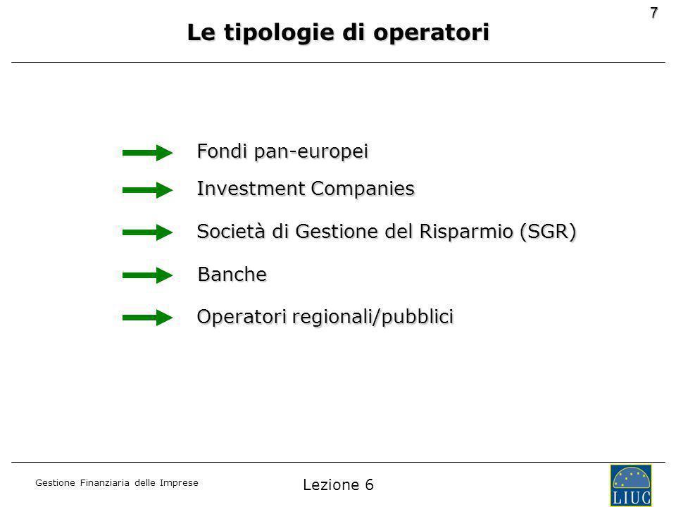 Gestione Finanziaria delle Imprese 7 Società di Gestione del Risparmio (SGR) Fondi pan-europei Investment Companies Operatori regionali/pubblici Banche Le tipologie di operatori Lezione 6