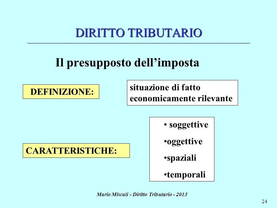 Mario Miscali - Diritto Tributario - 2013 24 DIRITTO TRIBUTARIO ______________________________________________________________________________________