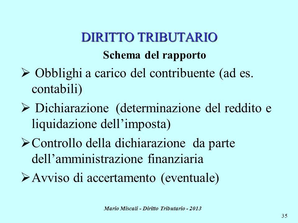 Mario Miscali - Diritto Tributario - 2013 35 DIRITTO TRIBUTARIO Schema del rapporto Obblighi a carico del contribuente (ad es. contabili) Dichiarazion