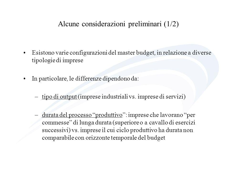 Alcune considerazioni preliminari (1/2) Esistono varie configurazioni del master budget, in relazione a diverse tipologie di imprese In particolare, l