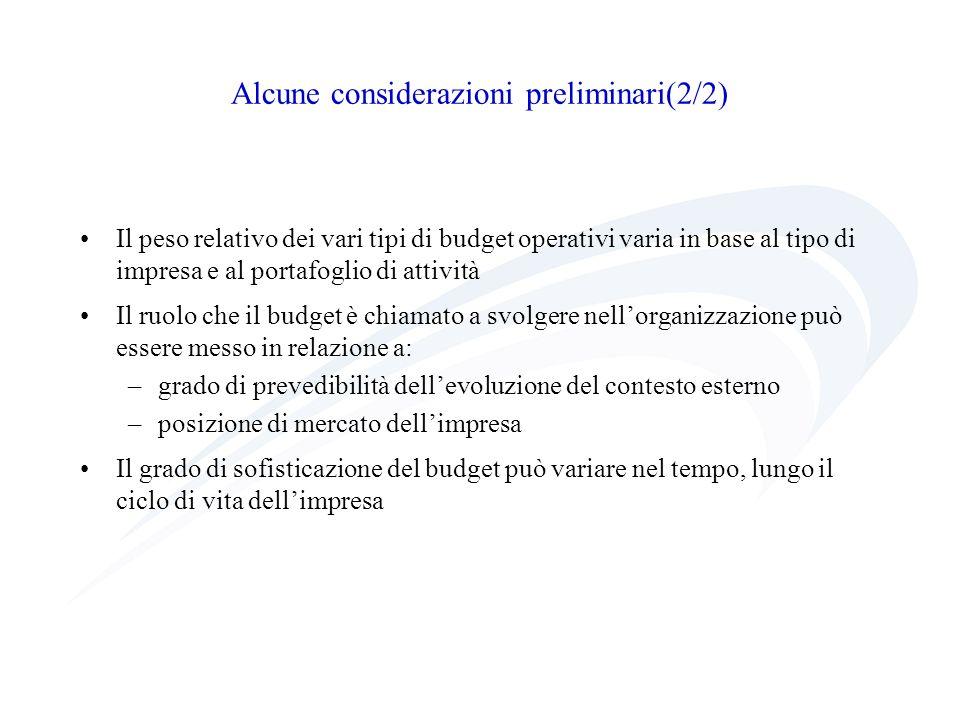 Alcune considerazioni preliminari(2/2) Il peso relativo dei vari tipi di budget operativi varia in base al tipo di impresa e al portafoglio di attivit