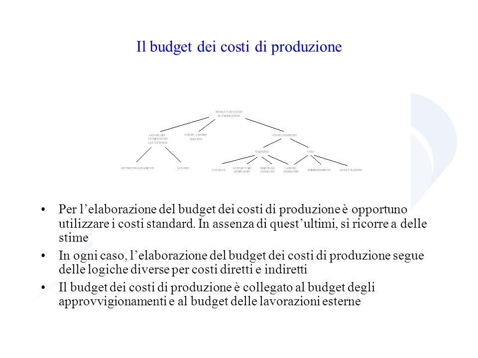 Il budget dei costi di produzione Per lelaborazione del budget dei costi di produzione è opportuno utilizzare i costi standard. In assenza di questult