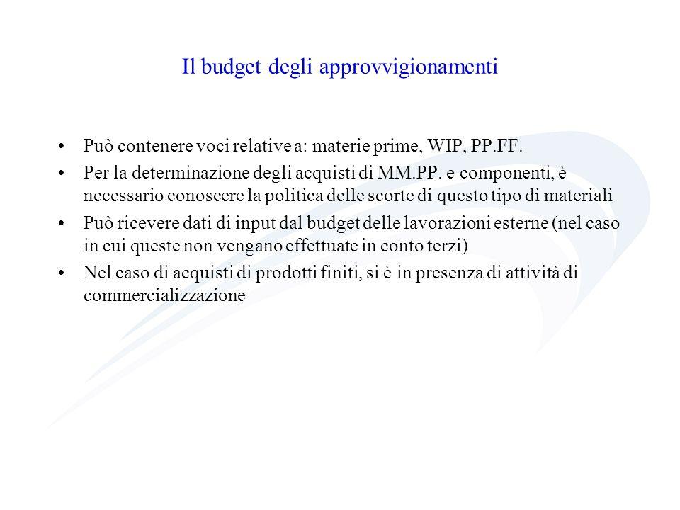 Il budget degli approvvigionamenti Può contenere voci relative a: materie prime, WIP, PP.FF. Per la determinazione degli acquisti di MM.PP. e componen