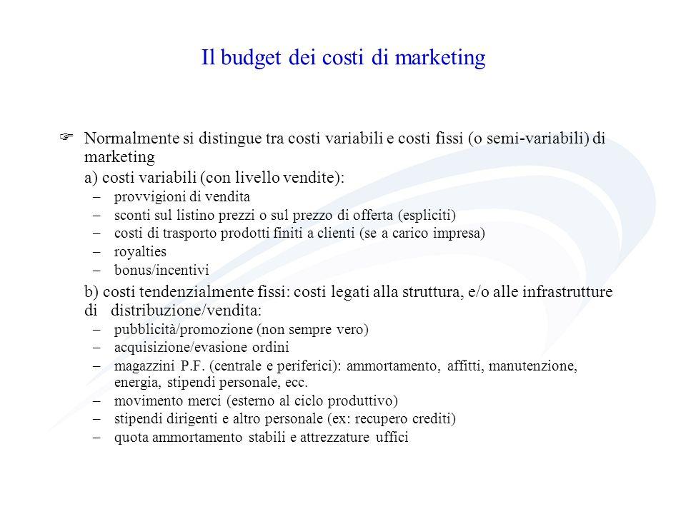 Il budget dei costi di marketing Normalmente si distingue tra costi variabili e costi fissi (o semi-variabili) di marketing a) costi variabili (con li
