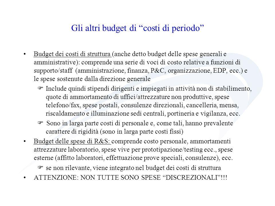 Gli altri budget di costi di periodo Budget dei costi di struttura (anche detto budget delle spese generali e amministrative): comprende una serie di
