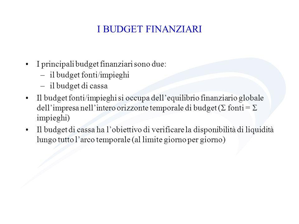 I BUDGET FINANZIARI I principali budget finanziari sono due: –il budget fonti/impieghi –il budget di cassa Il budget fonti/impieghi si occupa dellequi