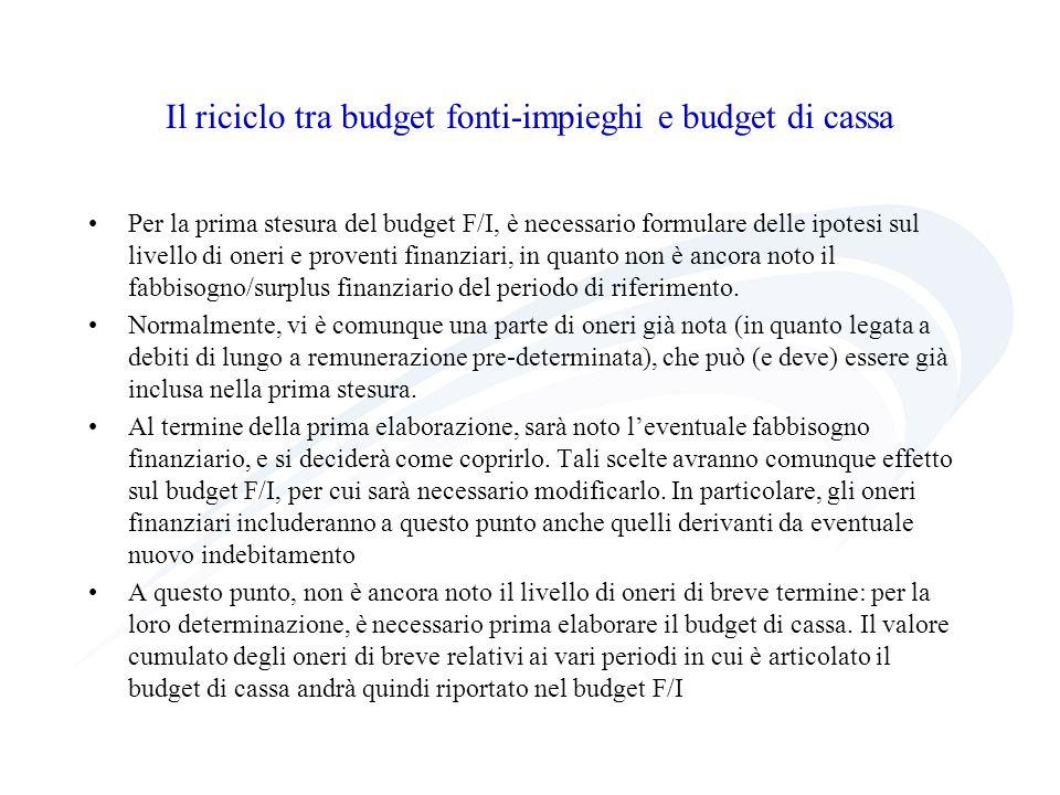 Il riciclo tra budget fonti-impieghi e budget di cassa Per la prima stesura del budget F/I, è necessario formulare delle ipotesi sul livello di oneri