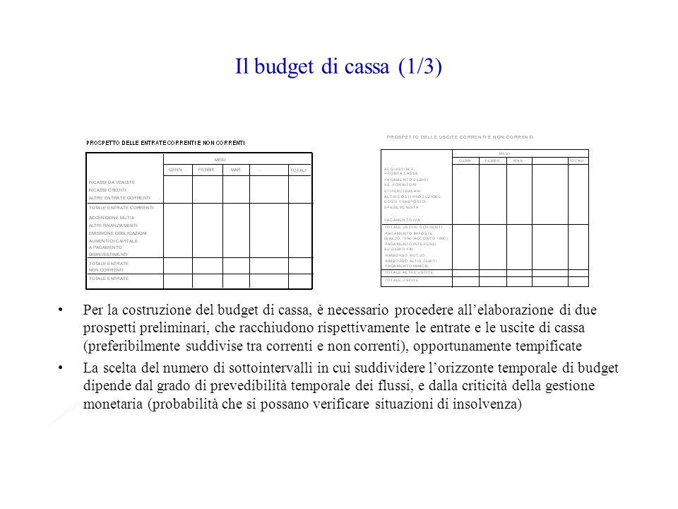 Il budget di cassa (1/3) Per la costruzione del budget di cassa, è necessario procedere allelaborazione di due prospetti preliminari, che racchiudono