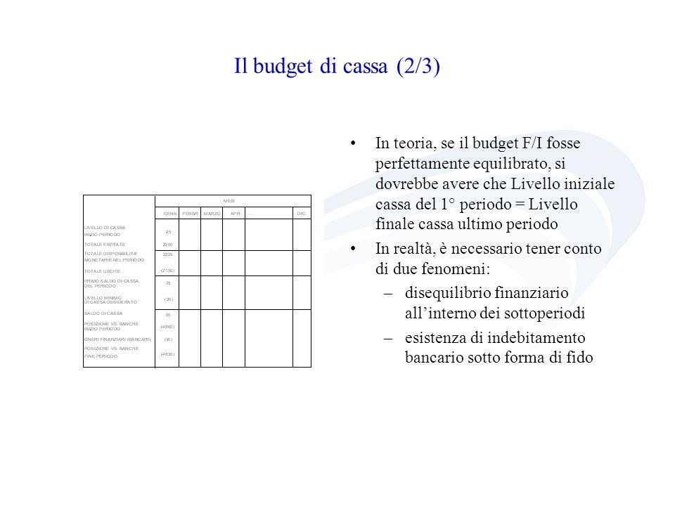 Il budget di cassa (2/3) In teoria, se il budget F/I fosse perfettamente equilibrato, si dovrebbe avere che Livello iniziale cassa del 1° periodo = Li