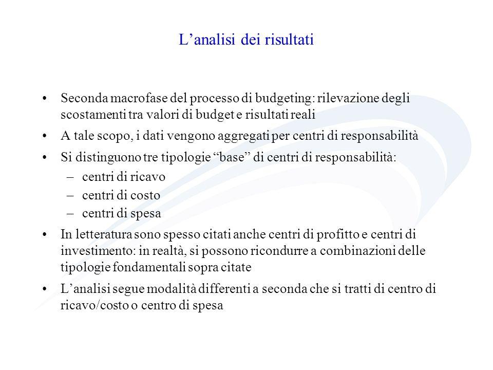 Lanalisi dei risultati Seconda macrofase del processo di budgeting: rilevazione degli scostamenti tra valori di budget e risultati reali A tale scopo,