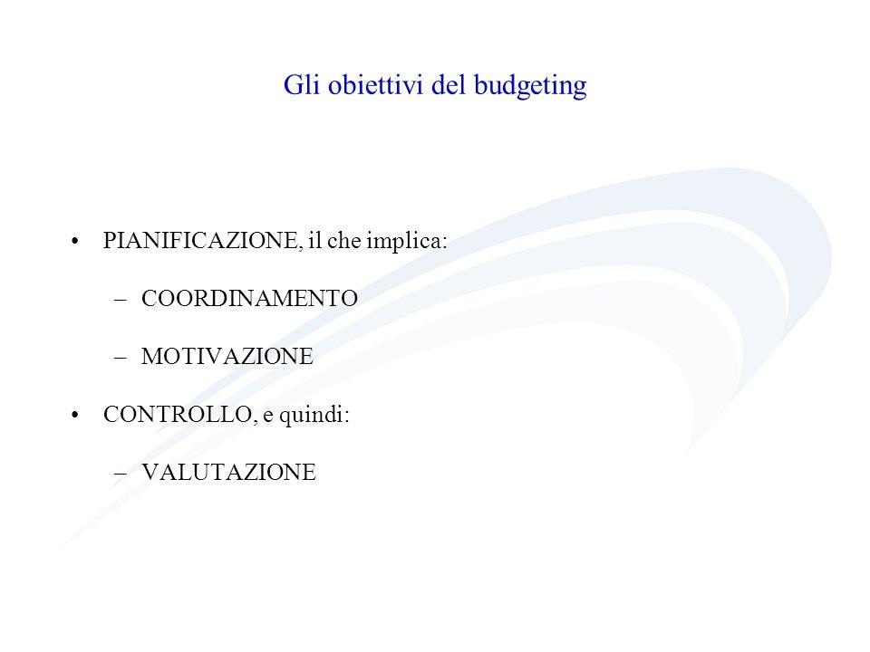 I BUDGET FINANZIARI I principali budget finanziari sono due: –il budget fonti/impieghi –il budget di cassa Il budget fonti/impieghi si occupa dellequilibrio finanziario globale dellimpresa nellintero orizzonte temporale di budget ( fonti = impieghi) Il budget di cassa ha lobiettivo di verificare la disponibilità di liquidità lungo tutto larco temporale (al limite giorno per giorno)