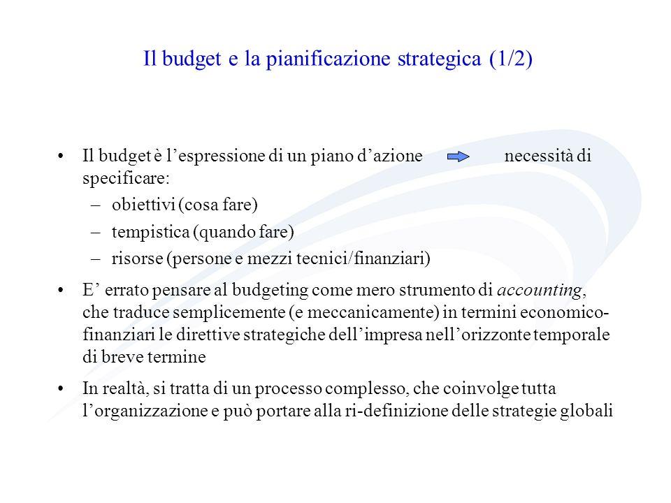 Il budget e la pianificazione strategica (1/2) Il budget è lespressione di un piano dazionenecessità di specificare: –obiettivi (cosa fare) –tempistic