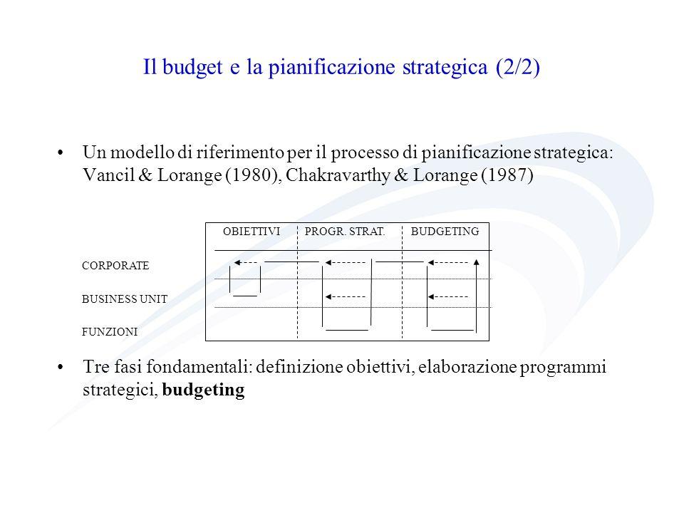 Il budget delle vendite (3/3) Sono necessarie competenze tipiche delle aree di marketing e delle vendite, che vanno confrontate con le indicazioni strategiche e tattiche derivanti dalla pianificazione.