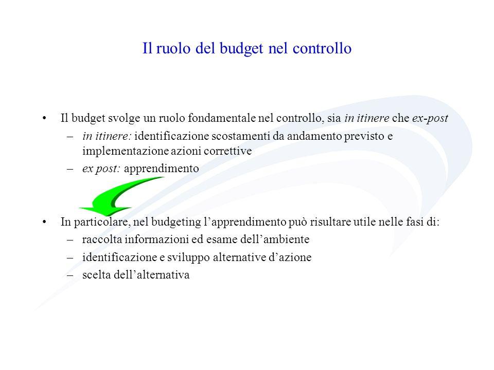 Il ruolo del budget nel controllo Il budget svolge un ruolo fondamentale nel controllo, sia in itinere che ex-post –in itinere: identificazione scosta