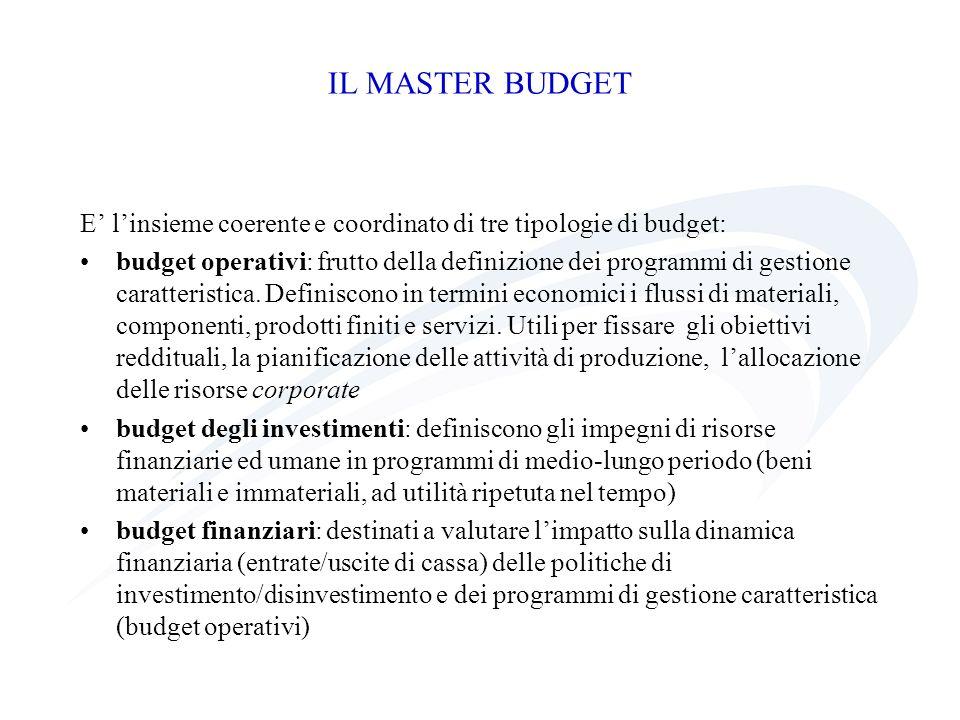 IL MASTER BUDGET E linsieme coerente e coordinato di tre tipologie di budget: budget operativi: frutto della definizione dei programmi di gestione car