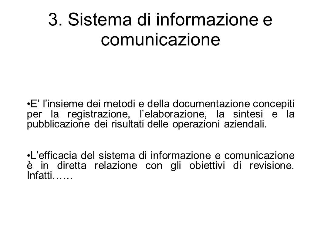 3. Sistema di informazione e comunicazione E linsieme dei metodi e della documentazione concepiti per la registrazione, lelaborazione, la sintesi e la