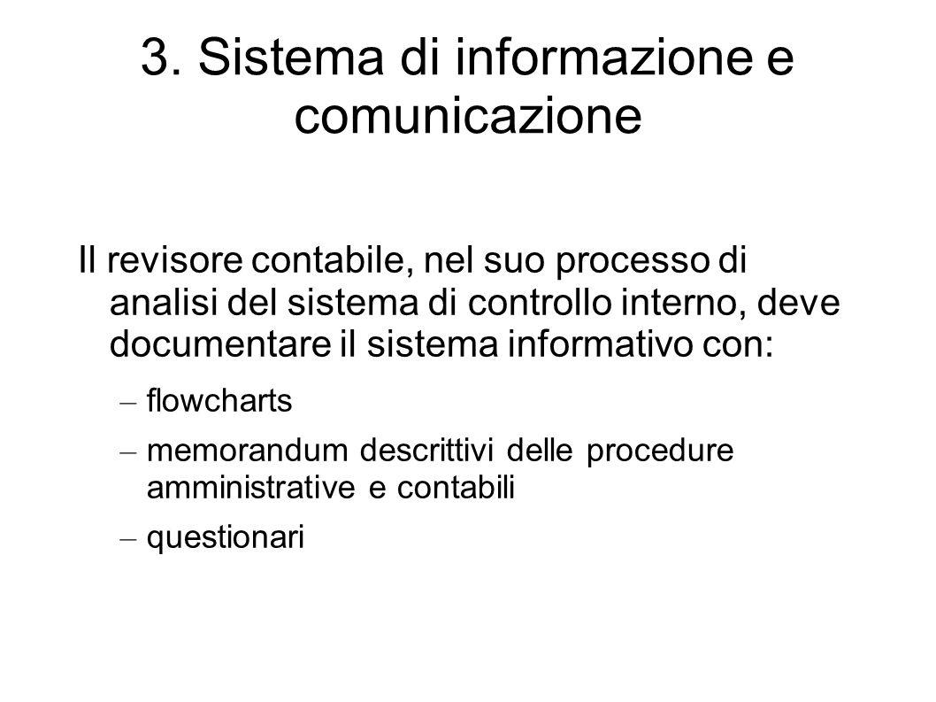 3. Sistema di informazione e comunicazione Il revisore contabile, nel suo processo di analisi del sistema di controllo interno, deve documentare il si