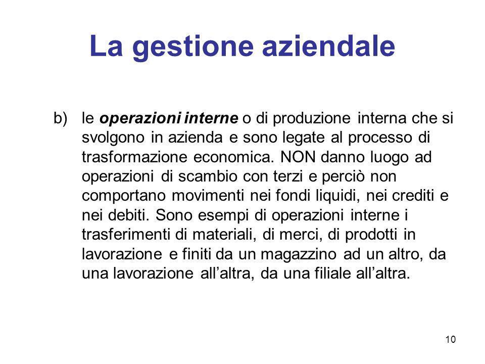 10 La gestione aziendale b)le operazioni interne o di produzione interna che si svolgono in azienda e sono legate al processo di trasformazione econom