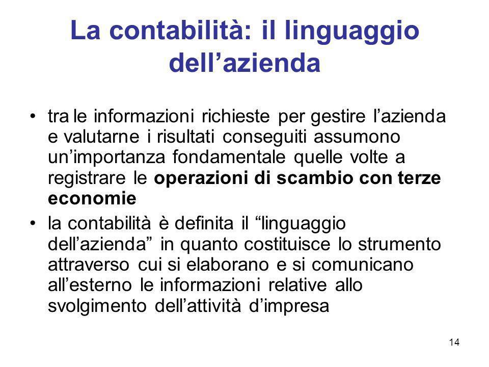 14 La contabilità: il linguaggio dellazienda tra le informazioni richieste per gestire lazienda e valutarne i risultati conseguiti assumono unimportan