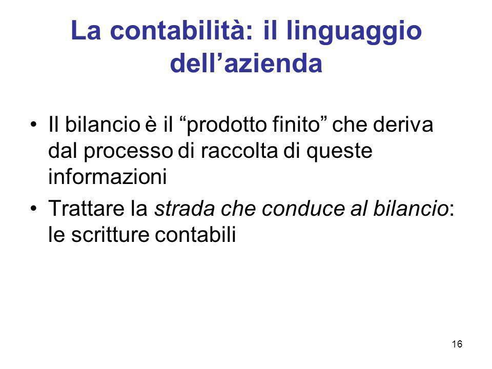 16 La contabilità: il linguaggio dellazienda Il bilancio è il prodotto finito che deriva dal processo di raccolta di queste informazioni Trattare la s