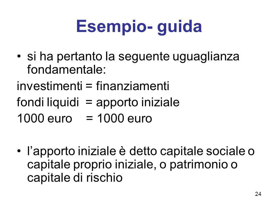 24 Esempio- guida si ha pertanto la seguente uguaglianza fondamentale: investimenti = finanziamenti fondi liquidi = apporto iniziale 1000 euro = 1000
