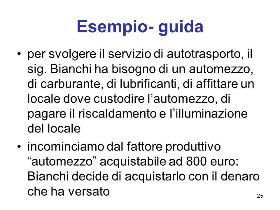 25 Esempio- guida per svolgere il servizio di autotrasporto, il sig. Bianchi ha bisogno di un automezzo, di carburante, di lubrificanti, di affittare