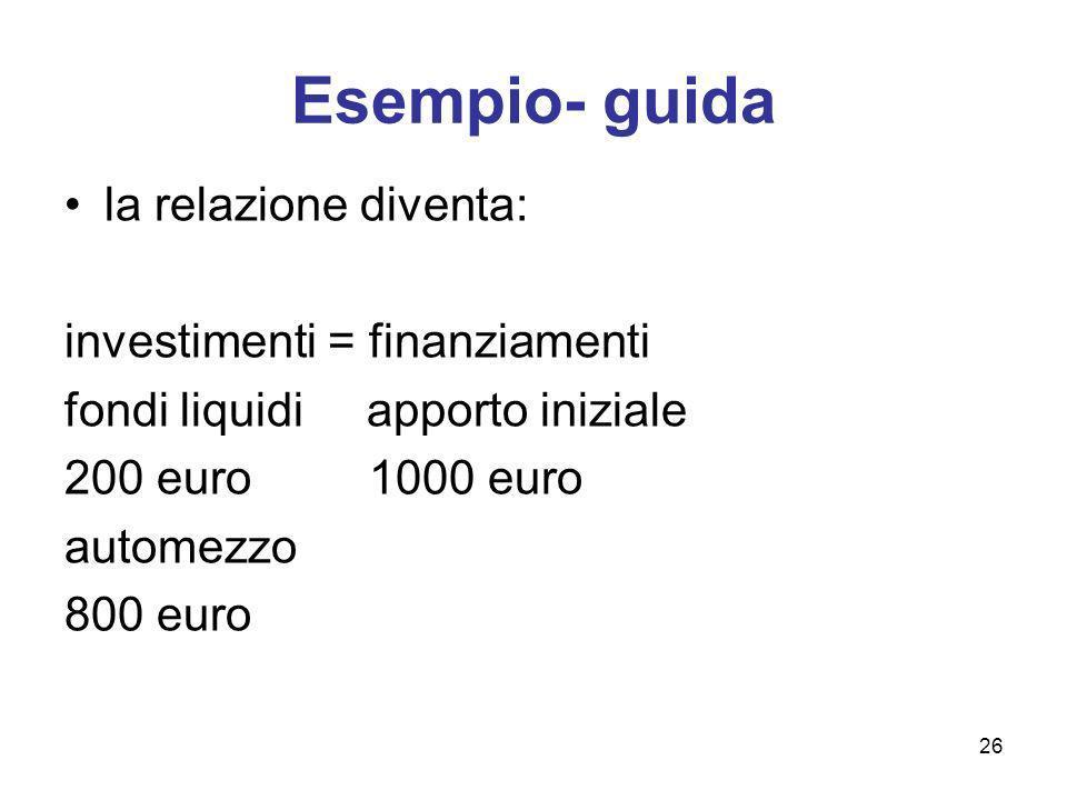 26 Esempio- guida la relazione diventa: investimenti = finanziamenti fondi liquidi apporto iniziale 200 euro 1000 euro automezzo 800 euro