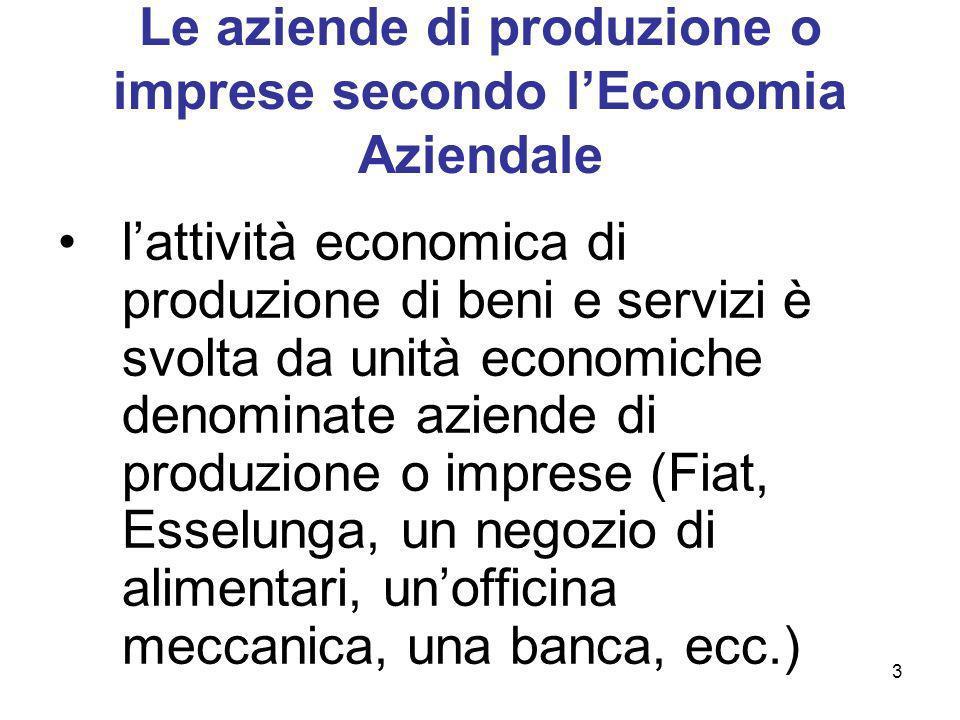 3 Le aziende di produzione o imprese secondo lEconomia Aziendale lattività economica di produzione di beni e servizi è svolta da unità economiche deno