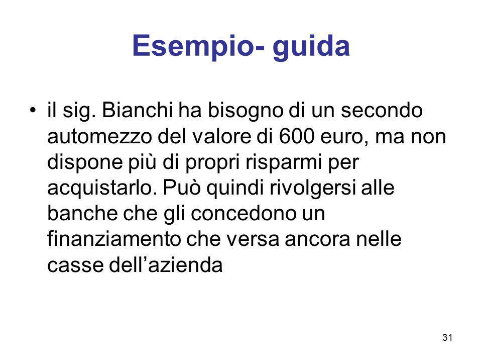 31 Esempio- guida il sig. Bianchi ha bisogno di un secondo automezzo del valore di 600 euro, ma non dispone più di propri risparmi per acquistarlo. Pu