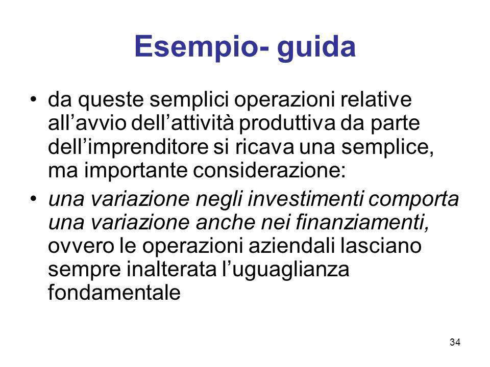 34 Esempio- guida da queste semplici operazioni relative allavvio dellattività produttiva da parte dellimprenditore si ricava una semplice, ma importa