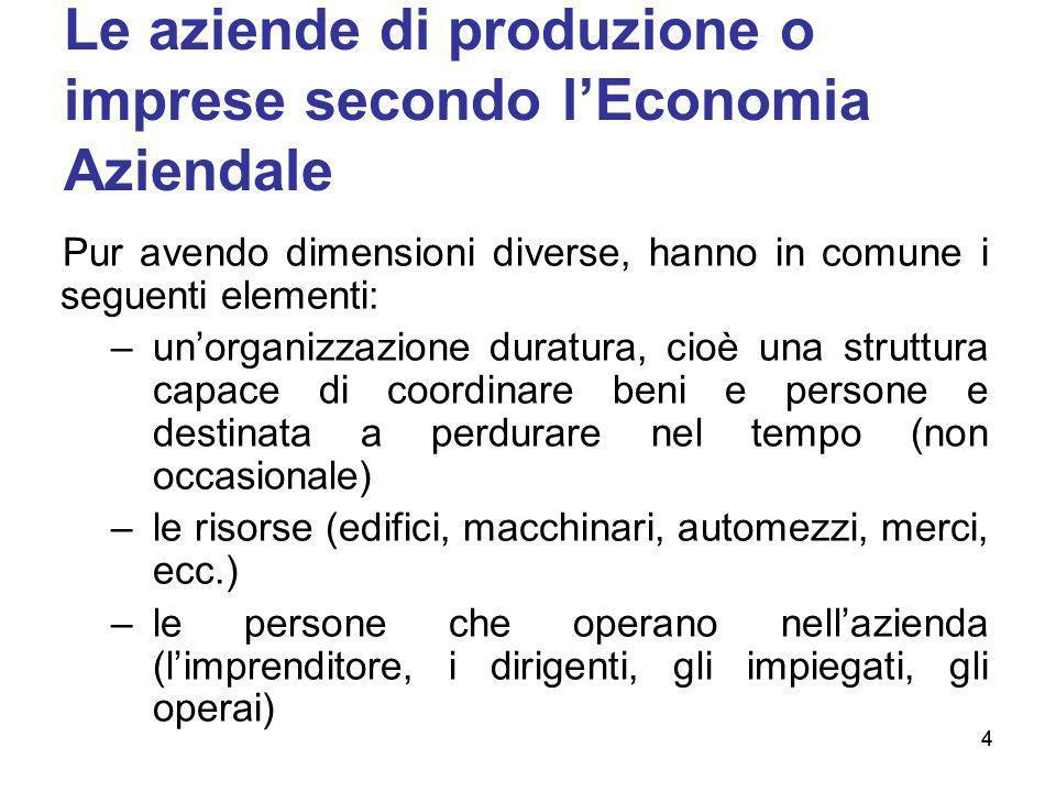 4 Le aziende di produzione o imprese secondo lEconomia Aziendale Pur avendo dimensioni diverse, hanno in comune i seguenti elementi: –unorganizzazione