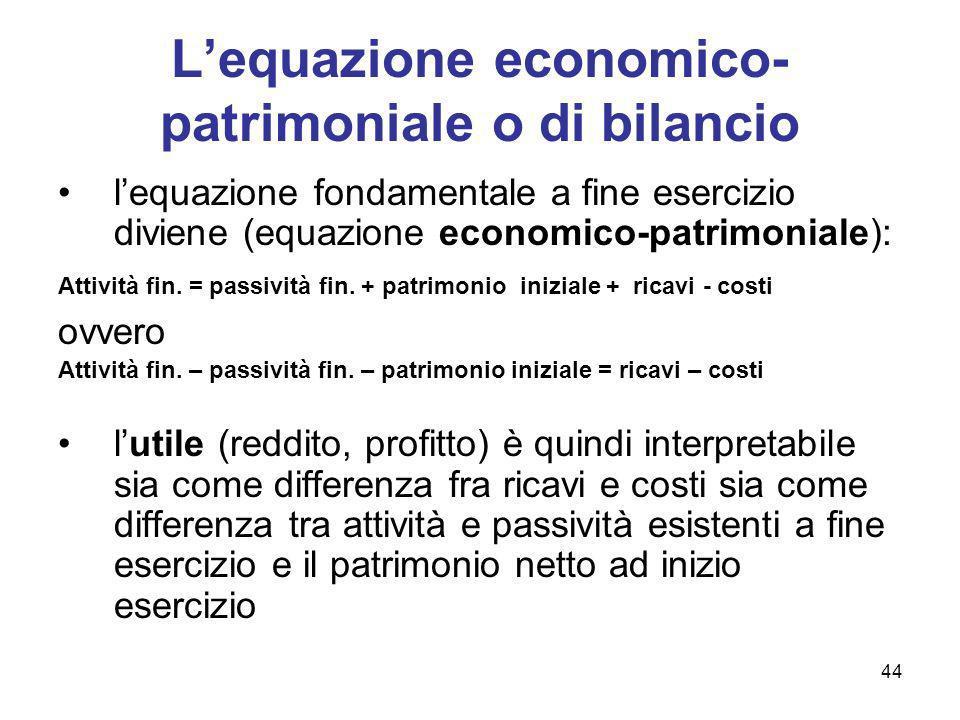 44 Lequazione economico- patrimoniale o di bilancio lequazione fondamentale a fine esercizio diviene (equazione economico-patrimoniale): Attività fin.