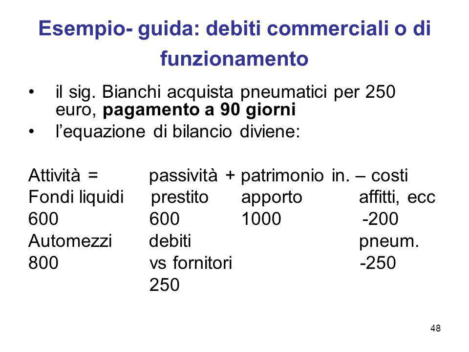 48 Esempio- guida: debiti commerciali o di funzionamento il sig. Bianchi acquista pneumatici per 250 euro, pagamento a 90 giorni lequazione di bilanci